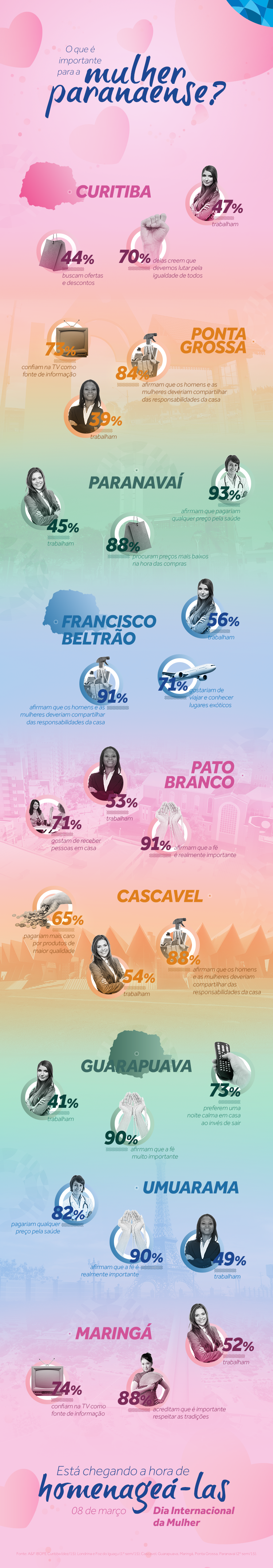 RPC Dia Internacional da Mulher infografico Parana